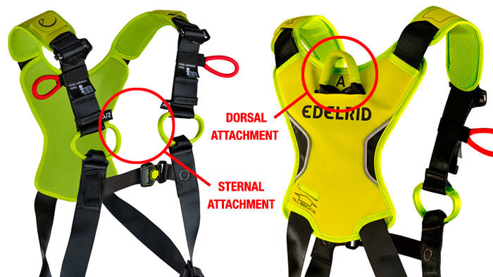 Fall arrest harness Attachment Points