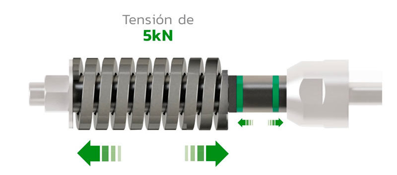 Tensor para e-lyne Over Head