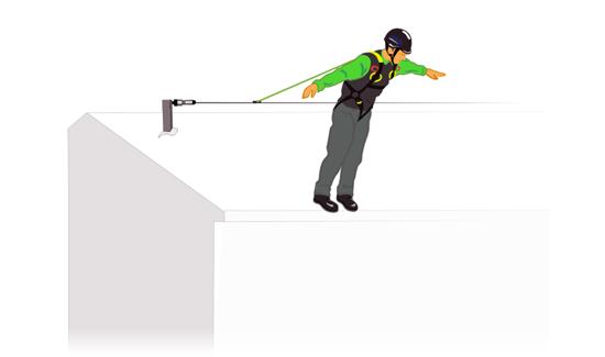 Restricción de caída